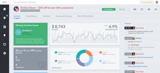 visual website optimizer screenshot