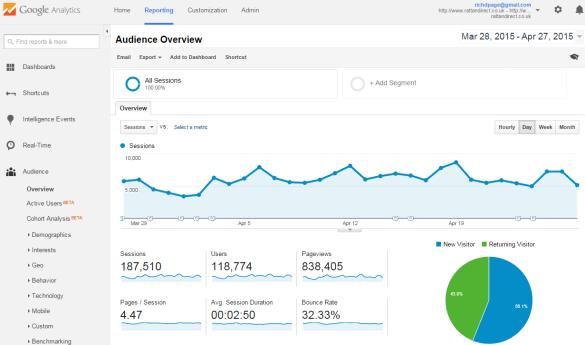 google analytics interface screenshot